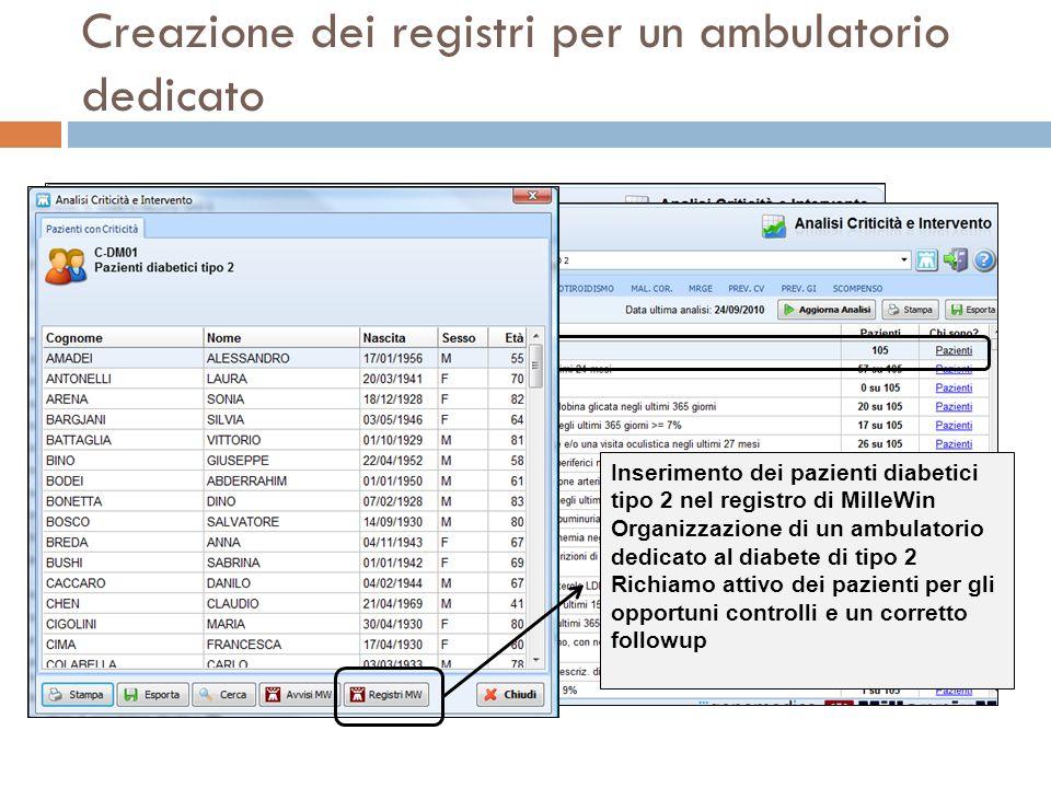Creazione dei registri per un ambulatorio dedicato Inserimento dei pazienti diabetici tipo 2 nel registro di MilleWin Organizzazione di un ambulatorio