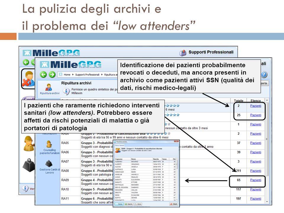 La pulizia degli archivi e il problema dei low attenders Identificazione dei pazienti probabilmente revocati o deceduti, ma ancora presenti in archivi