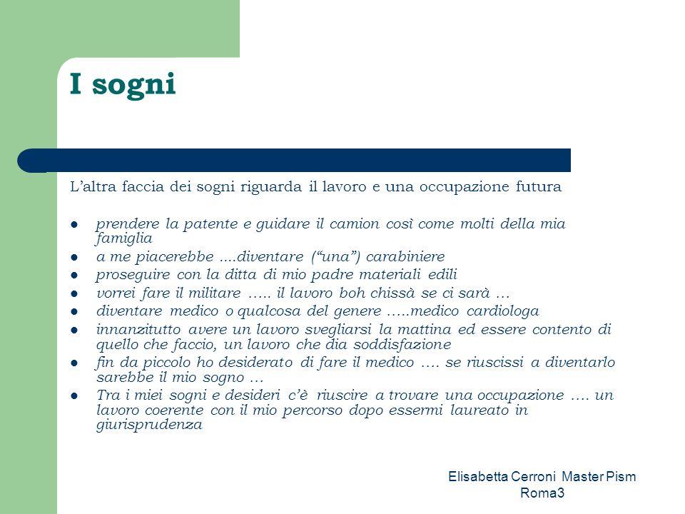 Elisabetta Cerroni Master Pism Roma3 I luoghi di Magliano Sabina luoghi da condividere … in effetti sarebbe bello averli per stare insieme ….