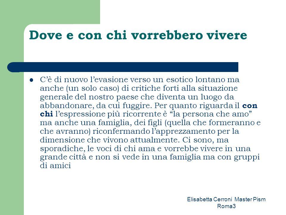 Elisabetta Cerroni Master Pism Roma3 Convivere Condividere Cohousing direi che è un vivere civile ….