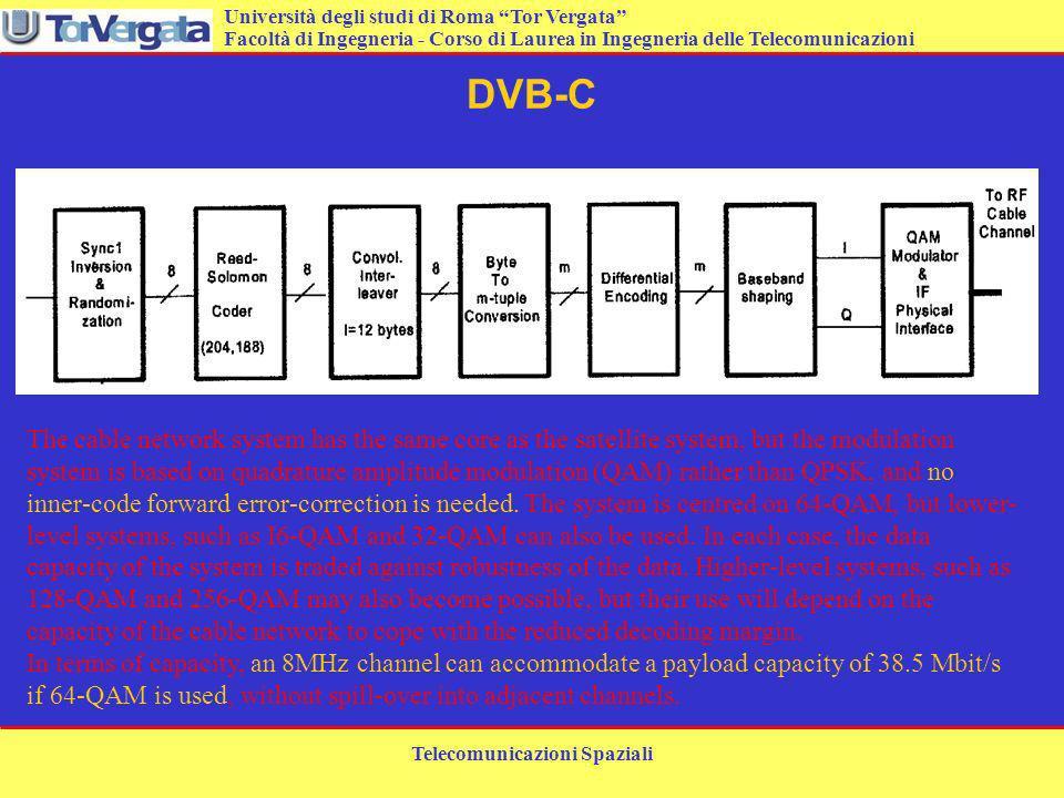 Università degli studi di Roma Tor Vergata Facoltà di Ingegneria - Corso di Laurea in Ingegneria delle Telecomunicazioni Telecomunicazioni Spaziali DV