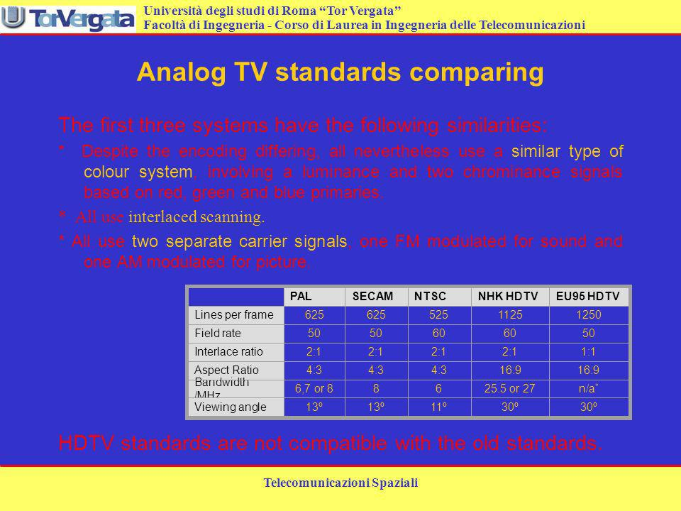 Università degli studi di Roma Tor Vergata Facoltà di Ingegneria - Corso di Laurea in Ingegneria delle Telecomunicazioni Telecomunicazioni Spaziali Advantages of digital television More digital channel in the same band of an analog channel thanks to MPEG-2 compression system CD quality stereo sound thanks to MPEG Layer II (Musicam) Service information, such as on-screen programme guide Near Video On-Demand (NVOD) Simulcasting (HDTV & SDTV) Adaptivity to the channel QEF Wideband Internet Now