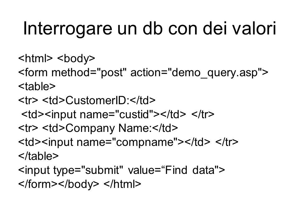 Interrogare un db con dei valori CustomerID: Company Name: