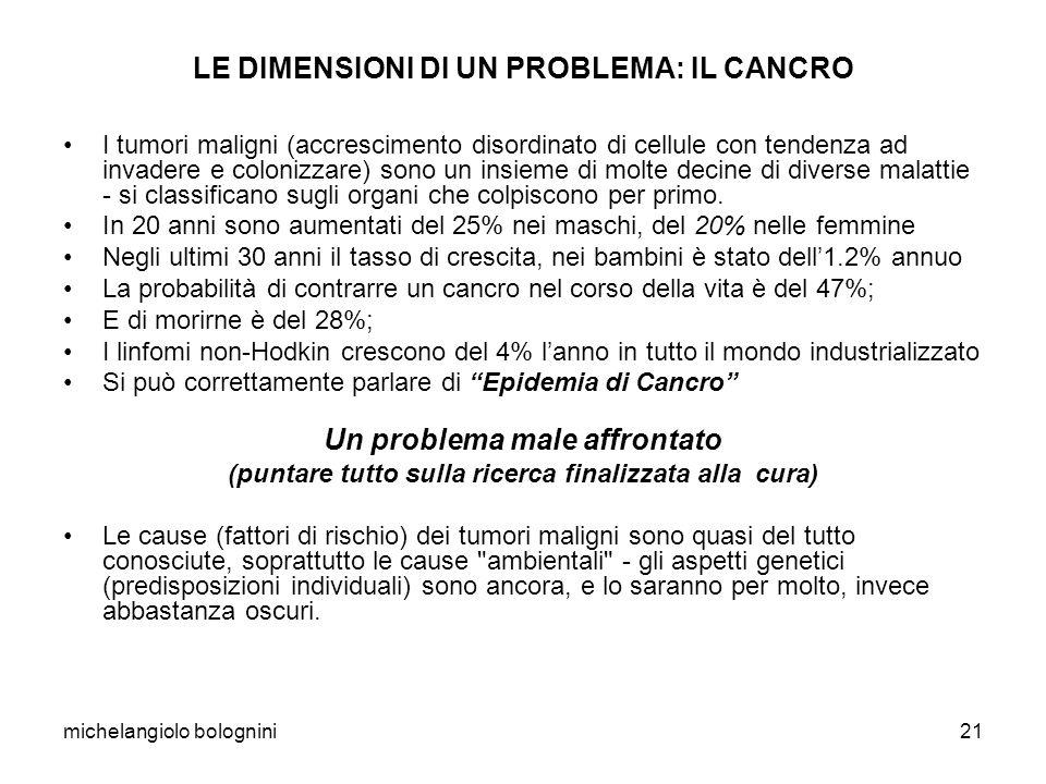 michelangiolo bolognini21 LE DIMENSIONI DI UN PROBLEMA: IL CANCRO I tumori maligni (accrescimento disordinato di cellule con tendenza ad invadere e co