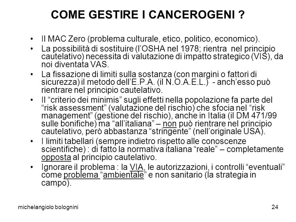 michelangiolo bolognini24 COME GESTIRE I CANCEROGENI ? Il MAC Zero (problema culturale, etico, politico, economico). La possibilità di sostituire (lOS