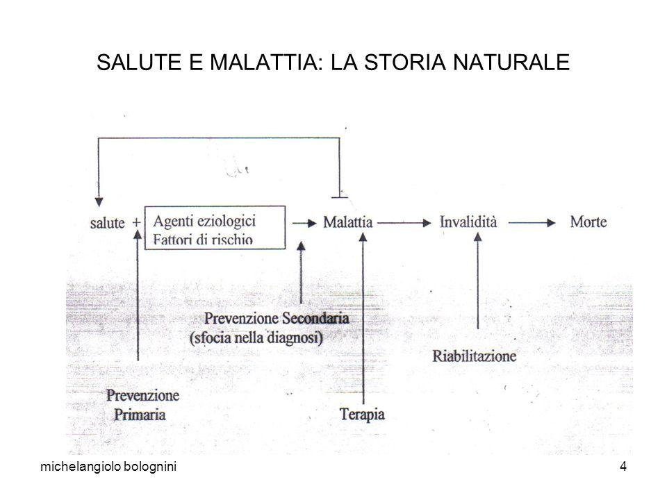 michelangiolo bolognini4 SALUTE E MALATTIA: LA STORIA NATURALE