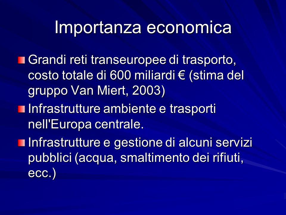 Importanza economica Grandi reti transeuropee di trasporto, costo totale di 600 miliardi (stima del gruppo Van Miert, 2003) Infrastrutture ambiente e