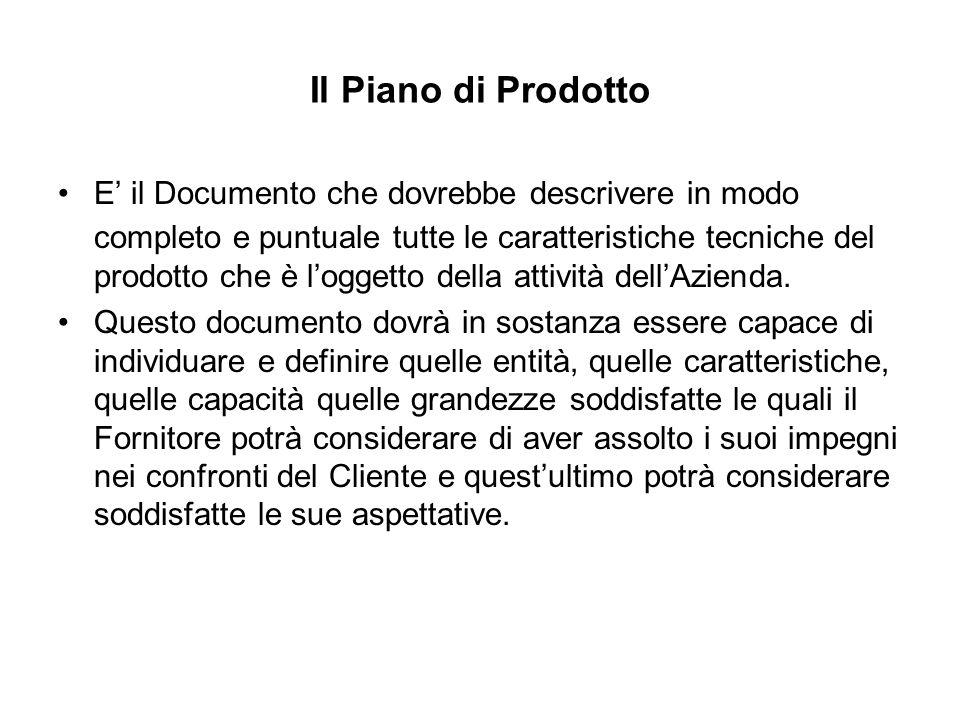 Il Piano di Prodotto E il Documento che dovrebbe descrivere in modo completo e puntuale tutte le caratteristiche tecniche del prodotto che è loggetto
