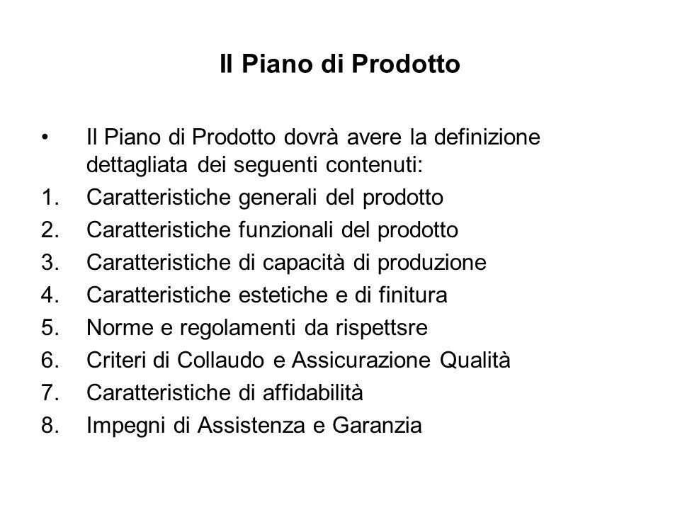 Il Piano di Prodotto Il Piano di Prodotto dovrà avere la definizione dettagliata dei seguenti contenuti: 1.Caratteristiche generali del prodotto 2.Car