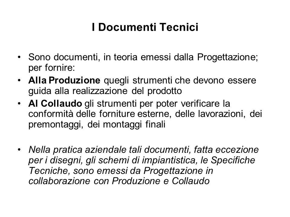 I Documenti Tecnici Sono documenti, in teoria emessi dalla Progettazione; per fornire: Alla Produzione quegli strumenti che devono essere guida alla r