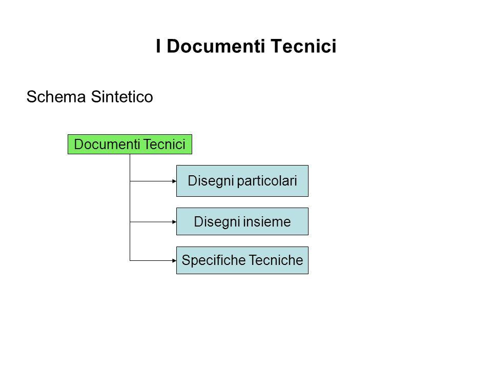 I Documenti Tecnici Schema Sintetico Documenti Tecnici Disegni particolari Disegni insieme Specifiche Tecniche
