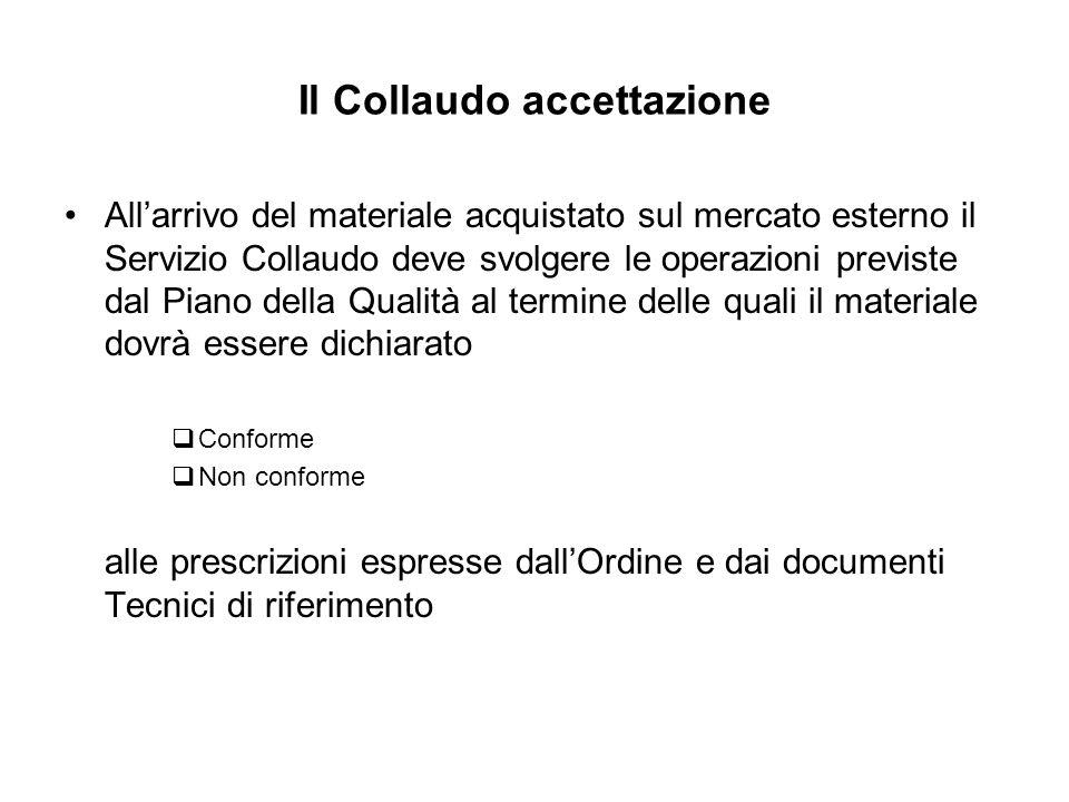 Il Collaudo accettazione Allarrivo del materiale acquistato sul mercato esterno il Servizio Collaudo deve svolgere le operazioni previste dal Piano de