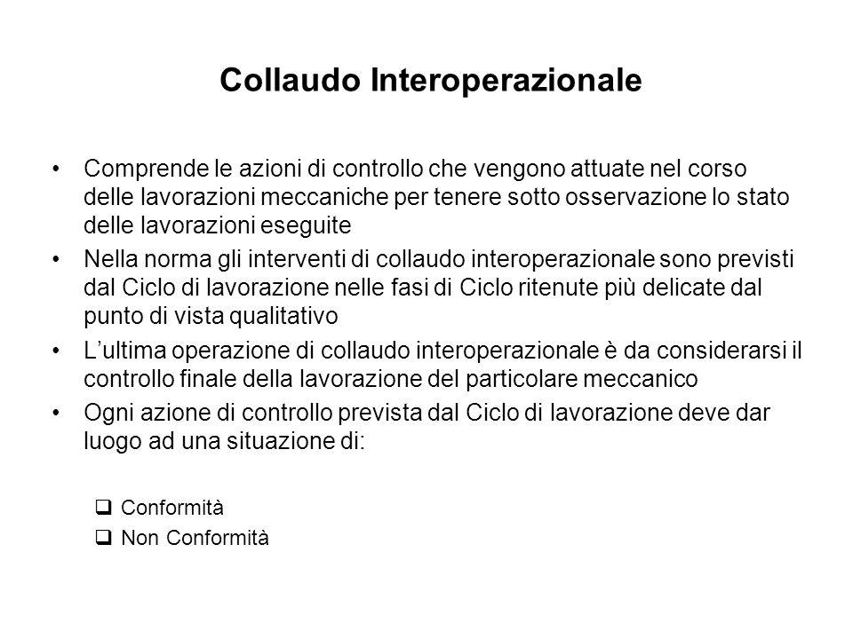 Collaudo Interoperazionale Comprende le azioni di controllo che vengono attuate nel corso delle lavorazioni meccaniche per tenere sotto osservazione l