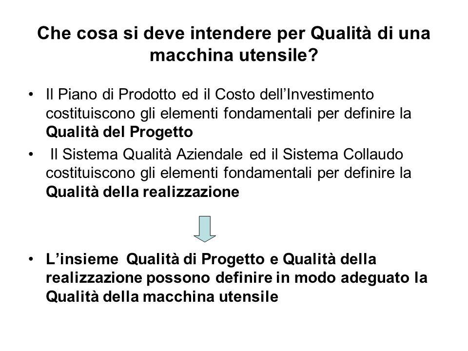 Che cosa si deve intendere per Qualità di una macchina utensile? Il Piano di Prodotto ed il Costo dellInvestimento costituiscono gli elementi fondamen