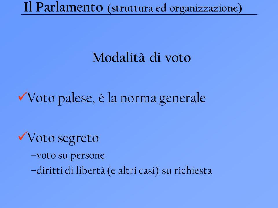 Il Parlamento (struttura ed organizzazione) Modalità di voto Voto palese, è la norma generale Voto segreto –voto su persone –diritti di libertà (e altri casi) su richiesta