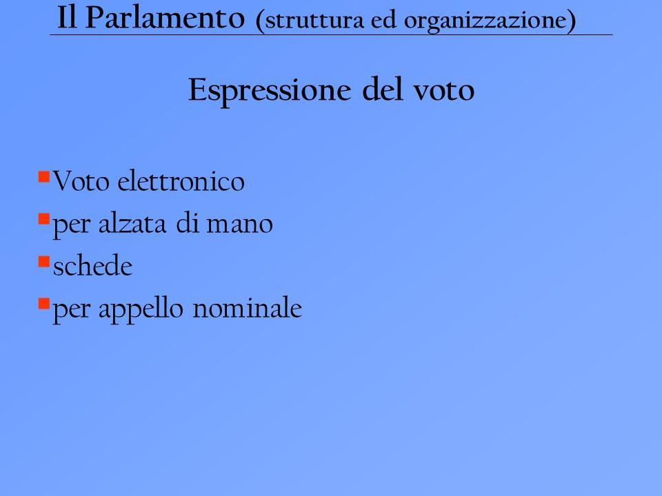 Il Parlamento (struttura ed organizzazione) Espressione del voto Voto elettronico per alzata di mano schede per appello nominale