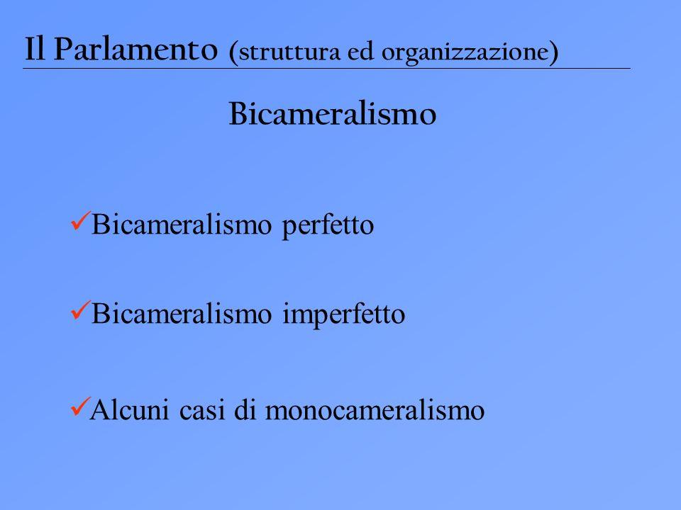 Il Parlamento (struttura ed organizzazione) Bicameralismo Bicameralismo perfetto Bicameralismo imperfetto Alcuni casi di monocameralismo