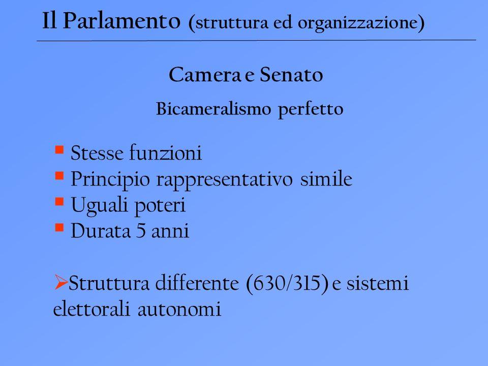 Il Parlamento (struttura ed organizzazione) Camera e Senato Bicameralismo perfetto Stesse funzioni Principio rappresentativo simile Uguali poteri Durata 5 anni Struttura differente (630/315) e sistemi elettorali autonomi