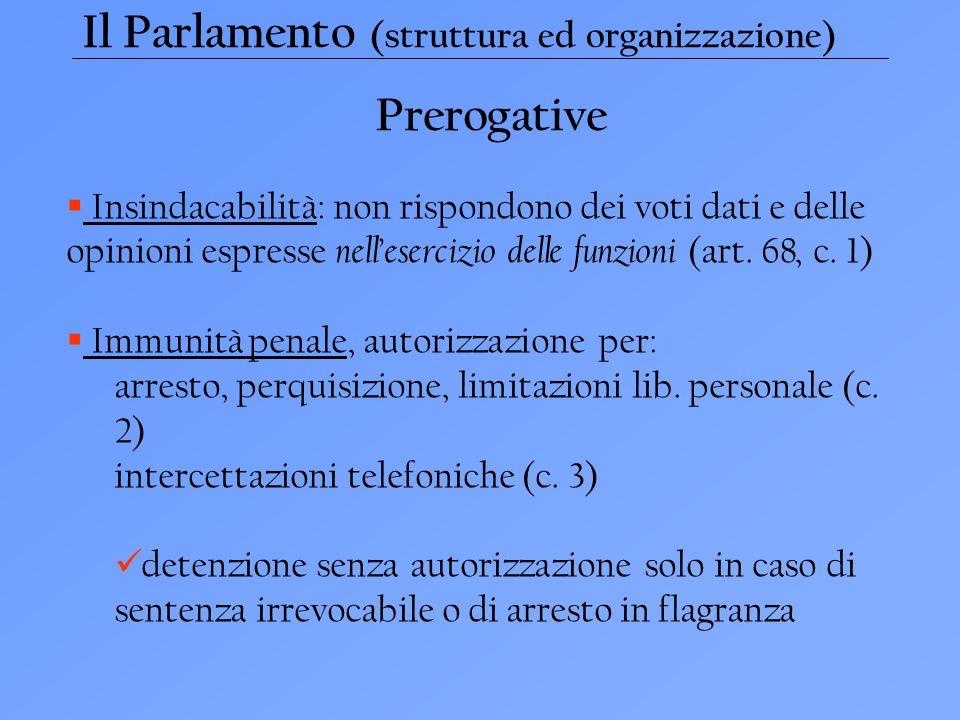 Il Parlamento (struttura ed organizzazione) Prerogative Insindacabilità: non rispondono dei voti dati e delle opinioni espresse nellesercizio delle funzioni (art.