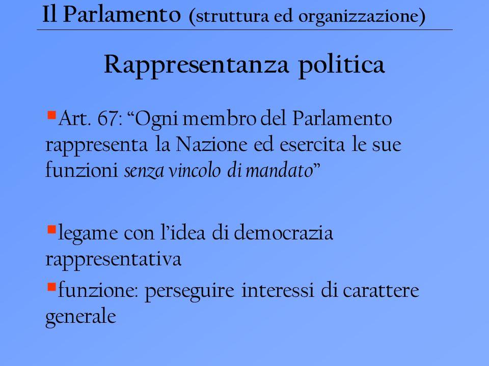 Il Parlamento (struttura ed organizzazione) Rappresentanza politica Art.