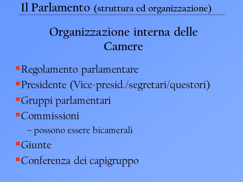 Il Parlamento (struttura ed organizzazione) Organizzazione interna delle Camere Regolamento parlamentare Presidente (Vice-presid./segretari/questori) Gruppi parlamentari Commissioni – possono essere bicamerali Giunte Conferenza dei capigruppo