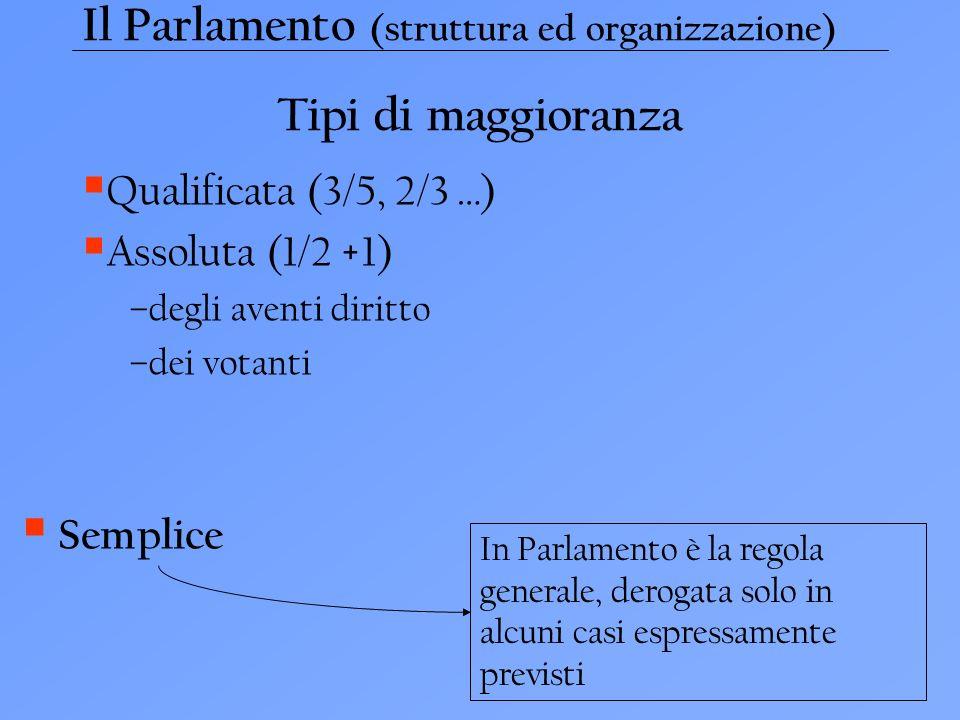 In Parlamento è la regola generale, derogata solo in alcuni casi espressamente previsti Il Parlamento (struttura ed organizzazione) Tipi di maggioranza Qualificata (3/5, 2/3 …) Assoluta (1/2 +1) –degli aventi diritto –dei votanti Semplice