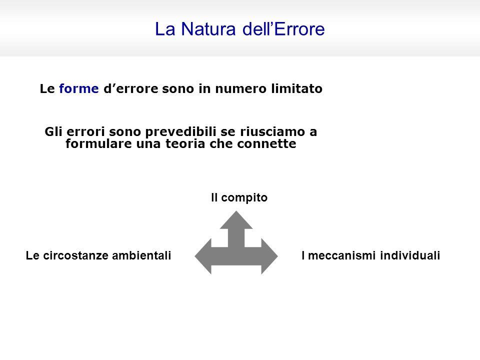 Le forme derrore sono in numero limitato Gli errori sono prevedibili se riusciamo a formulare una teoria che connette Il compito Le circostanze ambien