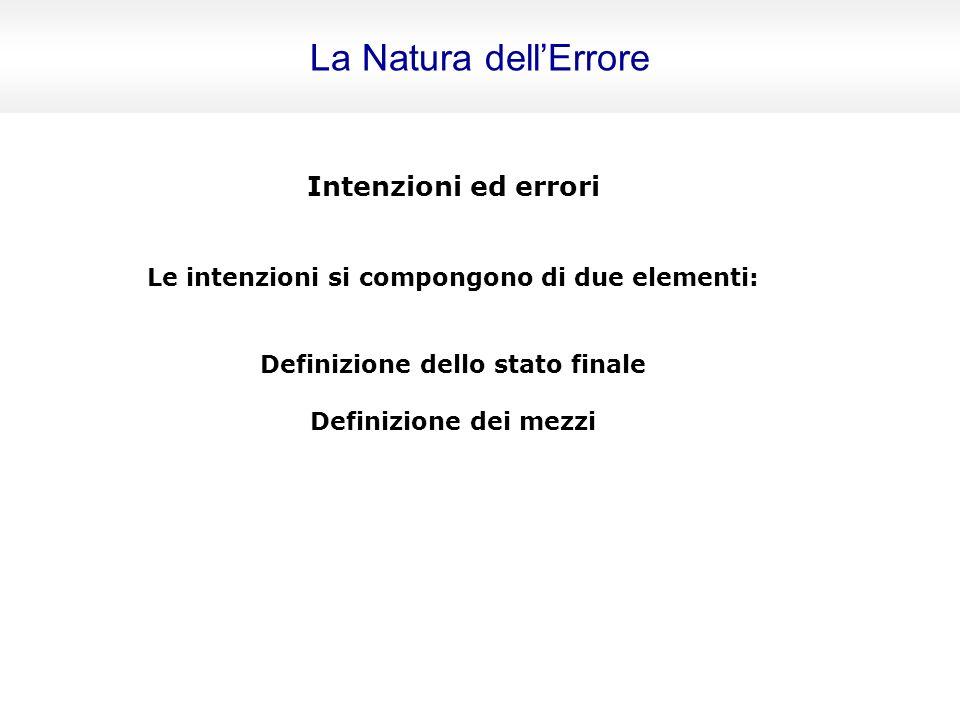 Intenzioni ed errori Le intenzioni si compongono di due elementi: Definizione dello stato finale Definizione dei mezzi La Natura dellErrore