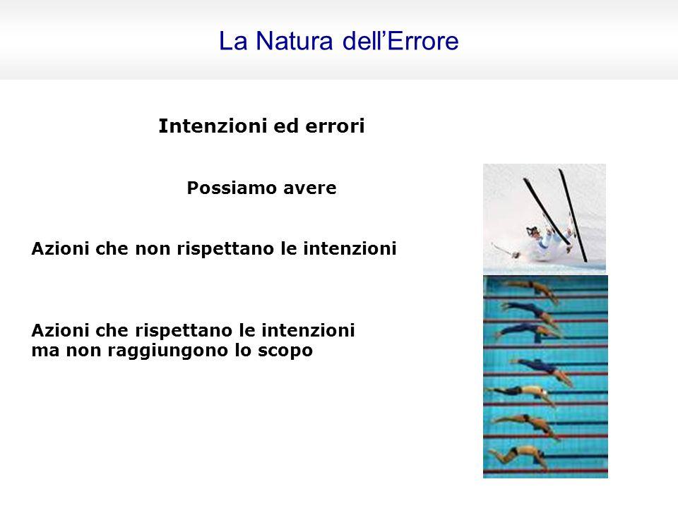 Intenzioni ed errori Possiamo avere Azioni che non rispettano le intenzioni Azioni che rispettano le intenzioni ma non raggiungono lo scopo La Natura