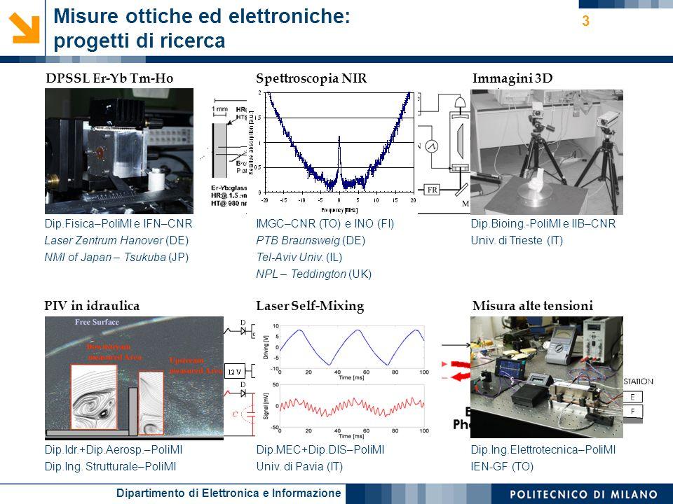 Dipartimento di Elettronica e Informazione 3 DPSSL Er-Yb Tm-HoSpettroscopia NIRImmagini 3D PIV in idraulicaLaser Self-MixingMisura alte tensioni Dip.Fisica–PoliMI e IFN–CNR Laser Zentrum Hanover (DE) NMI of Japan – Tsukuba (JP) IMGC–CNR (TO) e INO (FI) PTB Braunsweig (DE) Tel-Aviv Univ.