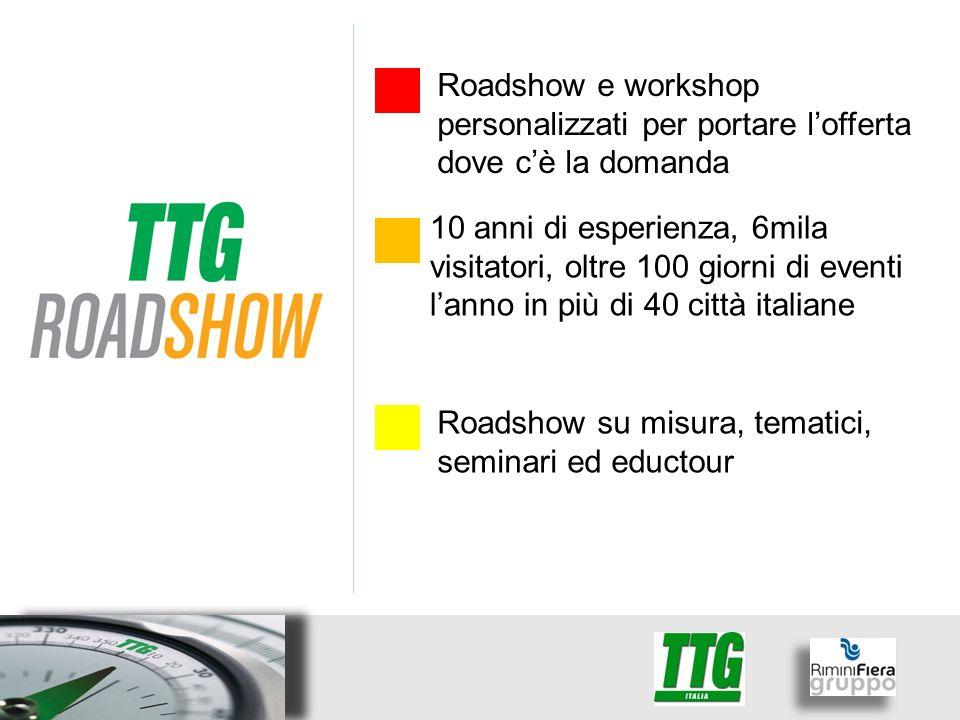 Roadshow e workshop personalizzati per portare lofferta dove cè la domanda 10 anni di esperienza, 6mila visitatori, oltre 100 giorni di eventi lanno in più di 40 città italiane Roadshow su misura, tematici, seminari ed eductour