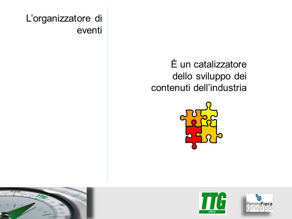 Lorganizzatore di eventi È un catalizzatore dello sviluppo dei contenuti dellindustria