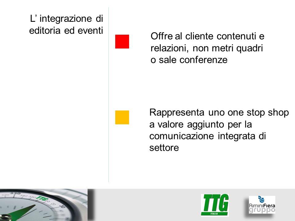 L integrazione di editoria ed eventi Rappresenta uno one stop shop a valore aggiunto per la comunicazione integrata di settore Offre al cliente contenuti e relazioni, non metri quadri o sale conferenze
