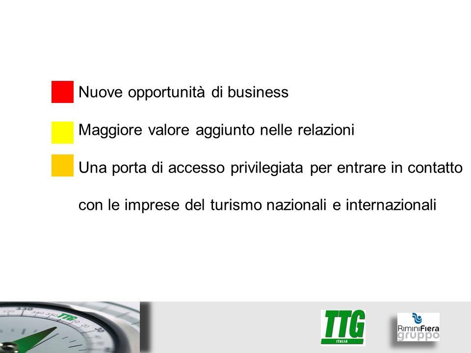 Nuove opportunità di business Maggiore valore aggiunto nelle relazioni Una porta di accesso privilegiata per entrare in contatto con le imprese del turismo nazionali e internazionali