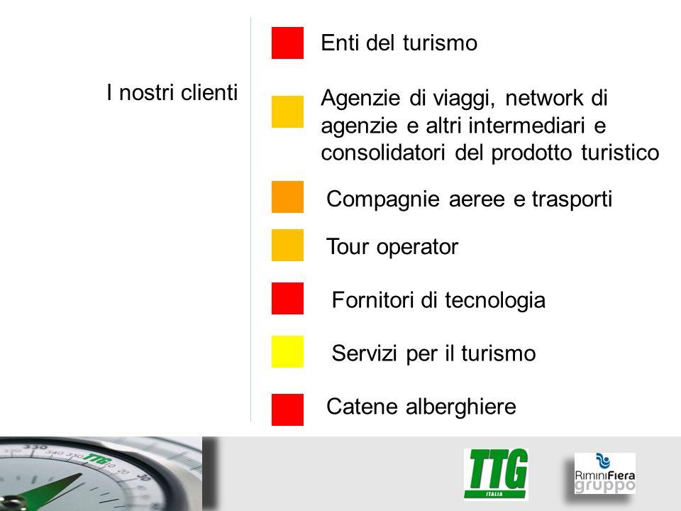 La nostra organizzazione Quattro business unit Una società partecipata: Exmedia Un gruppo consolidato e in forte sviluppo alle spalle: Rimini Fiera