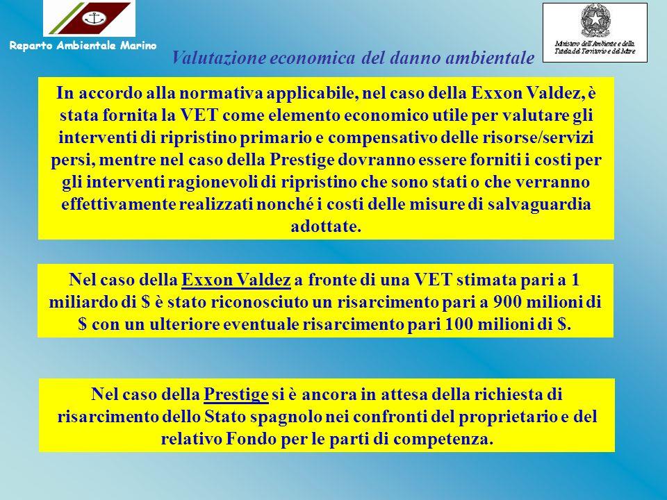 In accordo alla normativa applicabile, nel caso della Exxon Valdez, è stata fornita la VET come elemento economico utile per valutare gli interventi d
