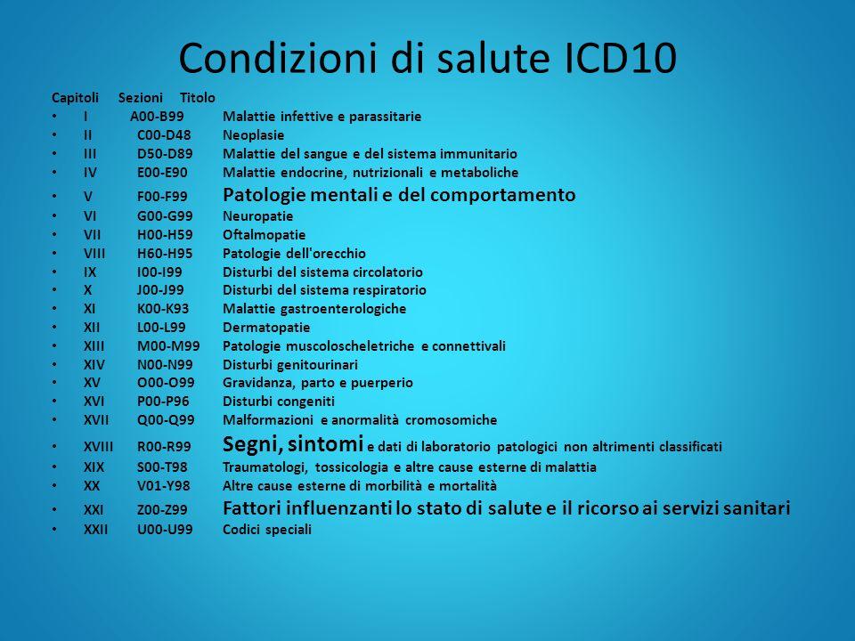 Condizioni di salute ICD10 Capitoli SezioniTitolo I A00-B99Malattie infettive e parassitarie II C00-D48Neoplasie IIID50-D89Malattie del sangue e del s