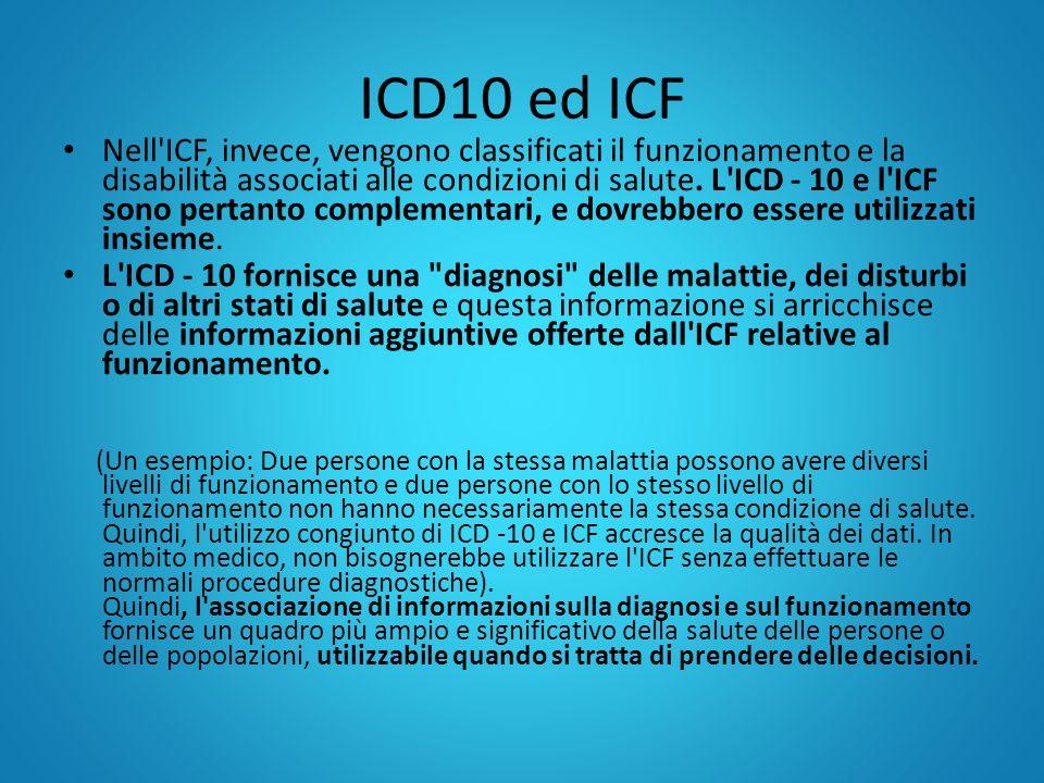 ICD10 ed ICF Nell'ICF, invece, vengono classificati il funzionamento e la disabilità associati alle condizioni di salute. L'ICD - 10 e l'ICF sono pert
