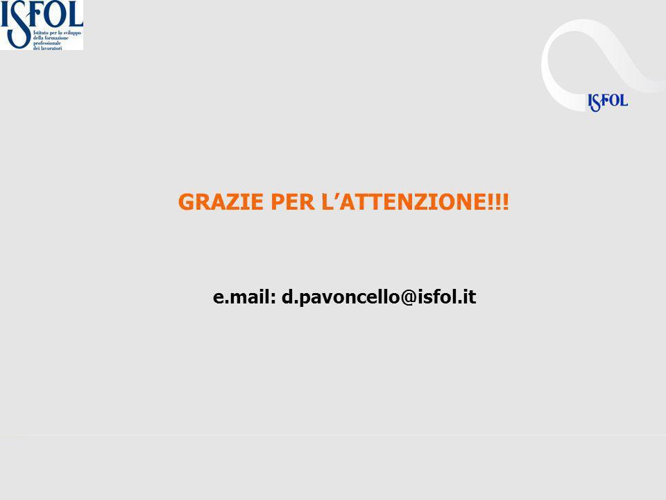 GRAZIE PER LATTENZIONE!!! e.mail: d.pavoncello@isfol.it