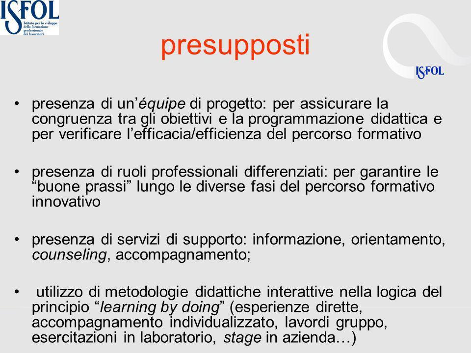 presupposti presenza di unéquipe di progetto: per assicurare la congruenza tra gli obiettivi e la programmazione didattica e per verificare lefficacia