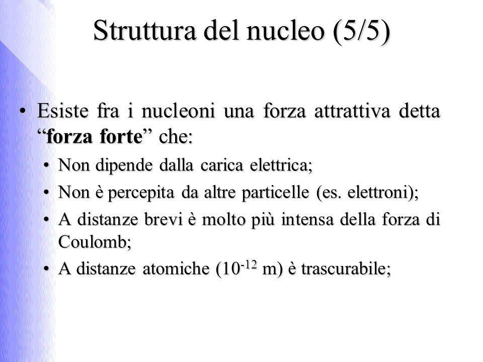 Esiste fra i nucleoni una forza attrattiva dettaforza forte che:Esiste fra i nucleoni una forza attrattiva dettaforza forte che: Non dipende dalla carica elettrica;Non dipende dalla carica elettrica; Non è percepita da altre particelle (es.