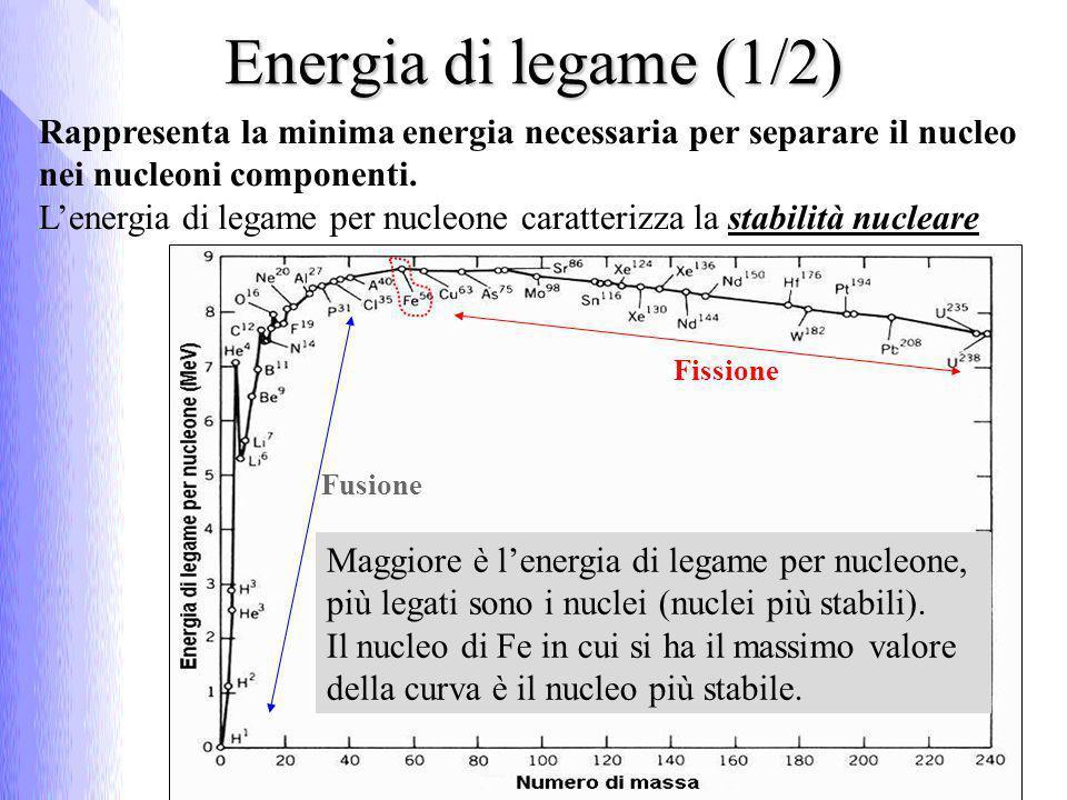 Energia di legame (1/2) Rappresenta la minima energia necessaria per separare il nucleo nei nucleoni componenti. Lenergia di legame per nucleone carat