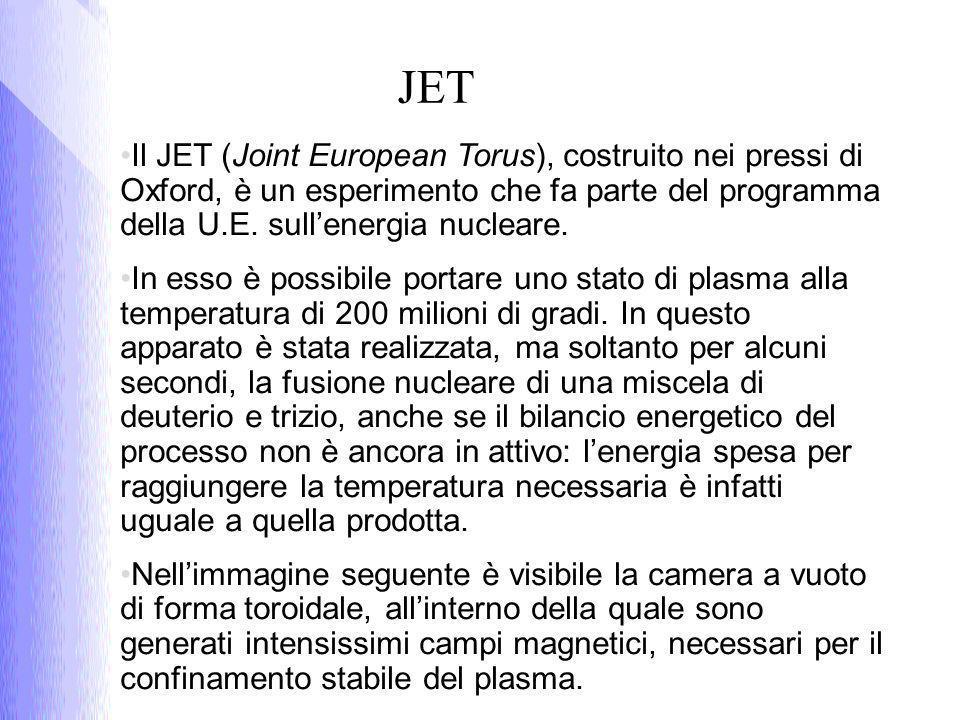 Il JET (Joint European Torus), costruito nei pressi di Oxford, è un esperimento che fa parte del programma della U.E. sullenergia nucleare. In esso è