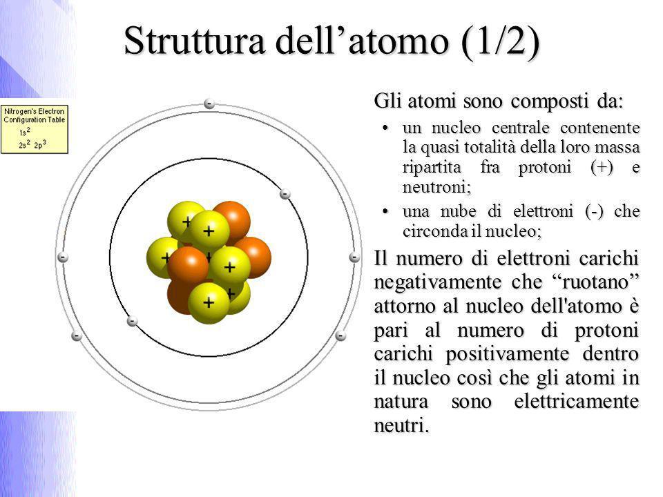 Struttura dellatomo (1/2) Gli atomi sono composti da: un nucleo centrale contenente la quasi totalità della loro massa ripartita fra protoni (+) e neutroni; una nube di elettroni (-) che circonda il nucleo; Il numero di elettroni carichi negativamente che ruotano attorno al nucleo dell atomo è pari al numero di protoni carichi positivamente dentro il nucleo così che gli atomi in natura sono elettricamente neutri.