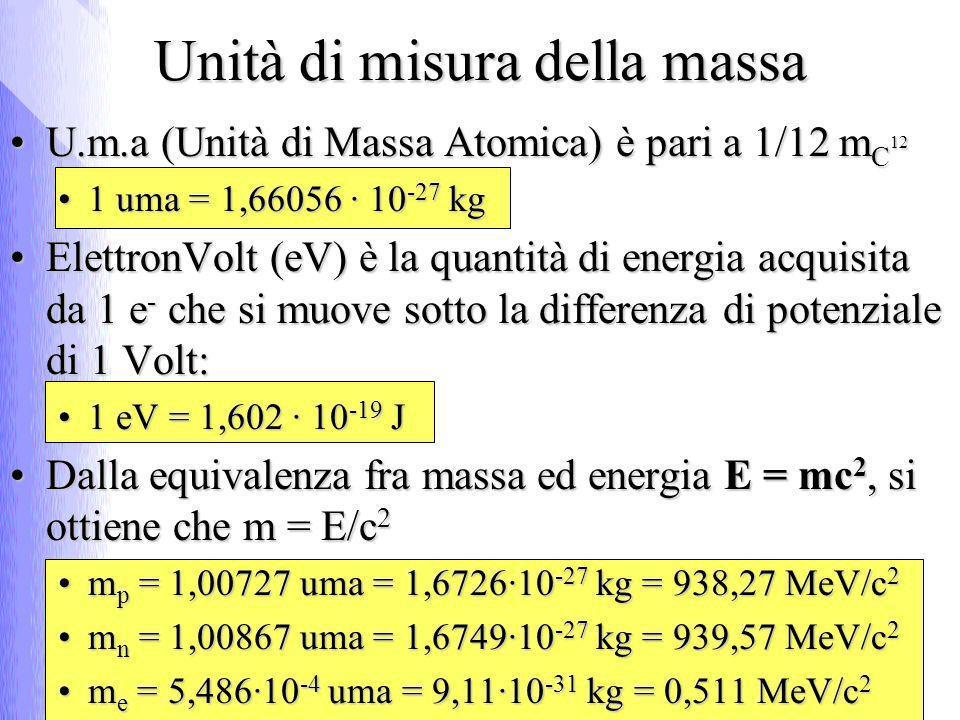 Unità di misura della massa U.m.a (Unità di Massa Atomica) è pari a 1/12 m C 12U.m.a (Unità di Massa Atomica) è pari a 1/12 m C 12 1 uma = 1,66056 · 1