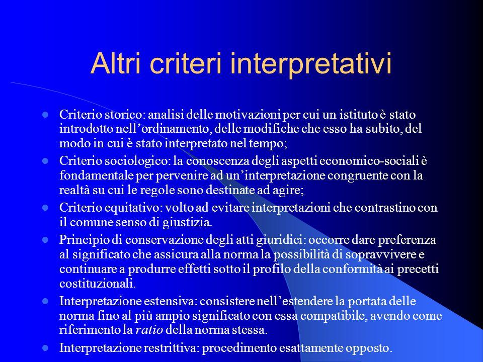 Altri criteri interpretativi Criterio storico: analisi delle motivazioni per cui un istituto è stato introdotto nellordinamento, delle modifiche che e