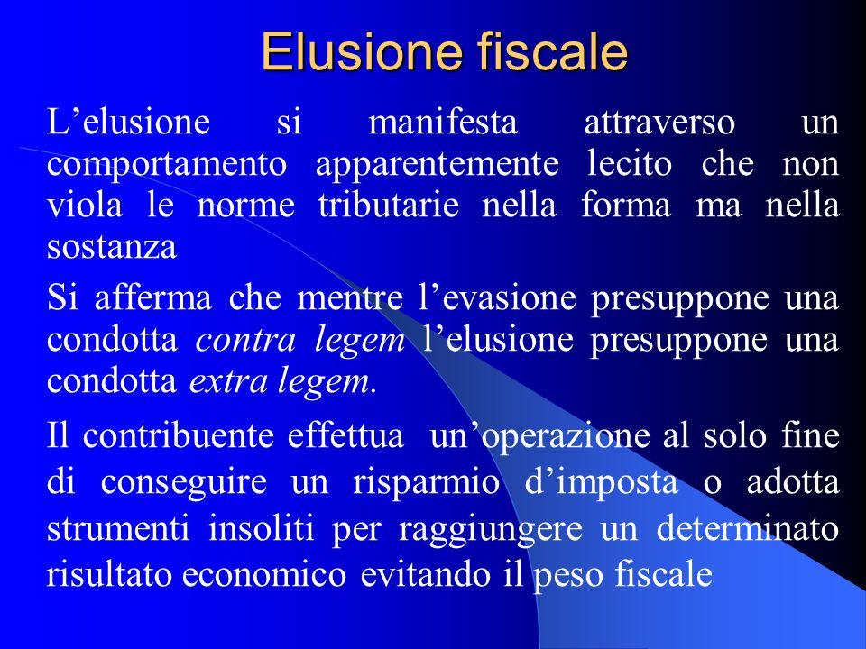 Elusione fiscale Lelusione si manifesta attraverso un comportamento apparentemente lecito che non viola le norme tributarie nella forma ma nella sosta