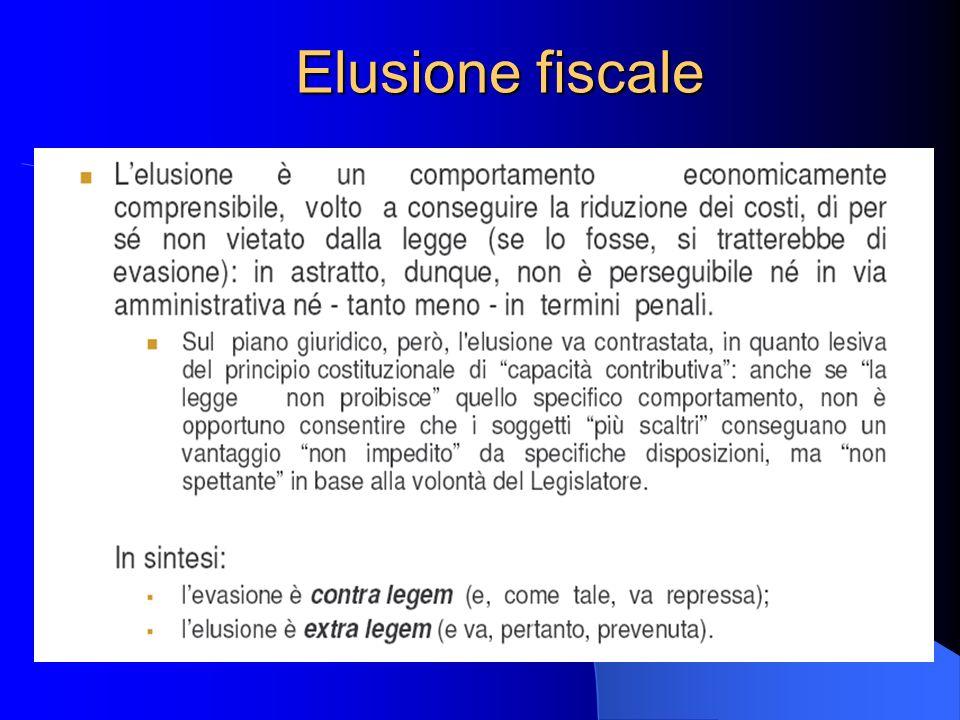 Elusione fiscale