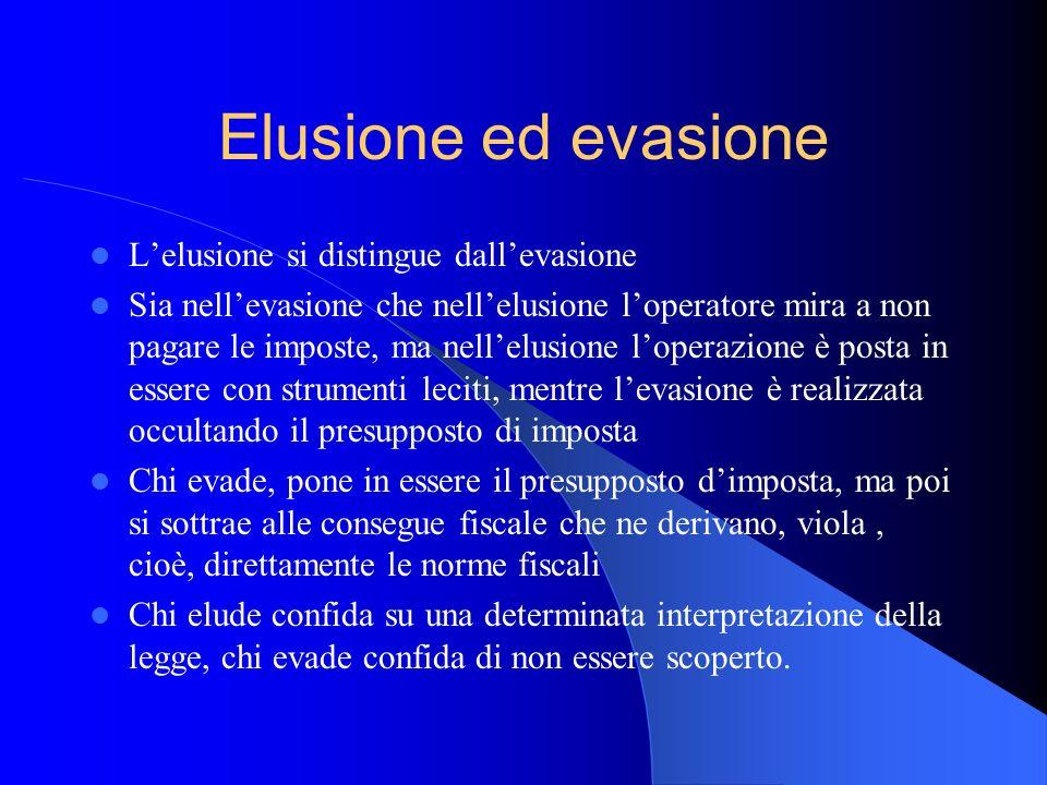 Elusione ed evasione Lelusione si distingue dallevasione Sia nellevasione che nellelusione loperatore mira a non pagare le imposte, ma nellelusione lo