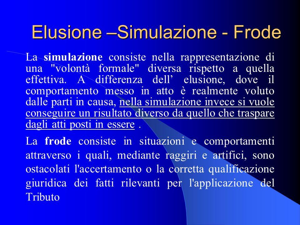 Elusione –Simulazione - Frode La simulazione consiste nella rappresentazione di una